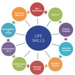 Life Skill Education